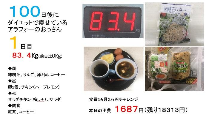 ダイエット1日目83.4キロ!スタート