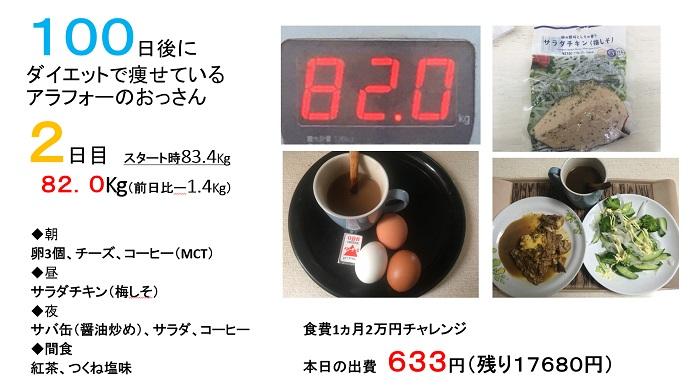 ダイエット2日目