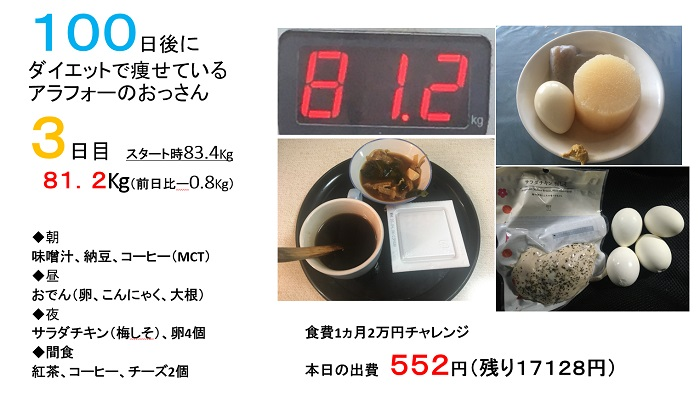 ダイエット3日目