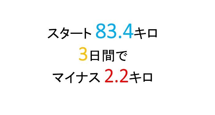 ダイエット3日目までの結果!83.4Kg→81.2Kg(マイナス2.2Kg)